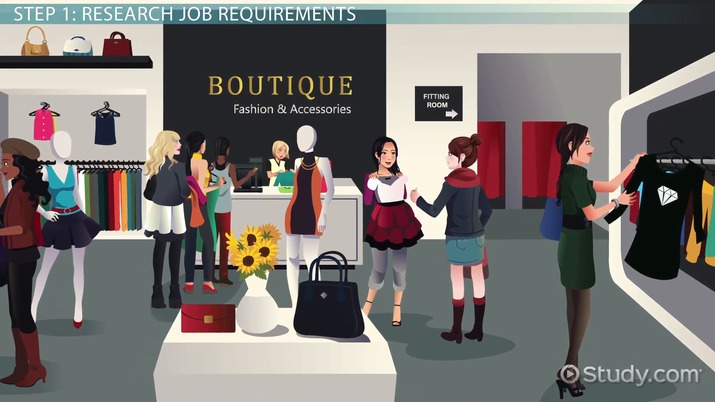 Become A Fashion Buyer Education And Career Roadmap