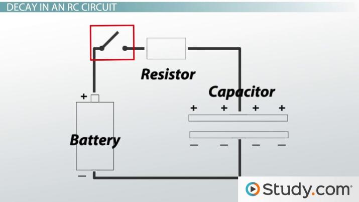 resistor capacitor rc circuits definition explanation video rh study com Wiring Capacitors in Series Coil Capacitor Circuit