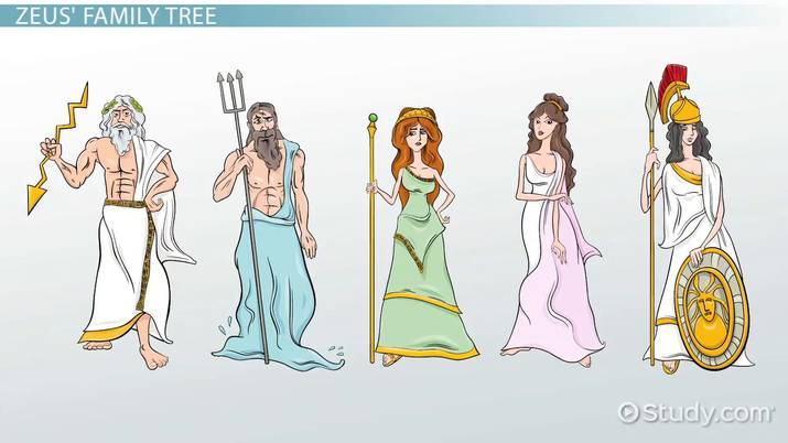 The Family Tree Of The Greek God Zeus