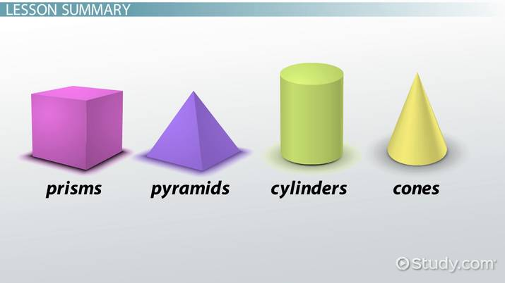 Volume Formulas For Pyramids Prisms Cones Cylinders