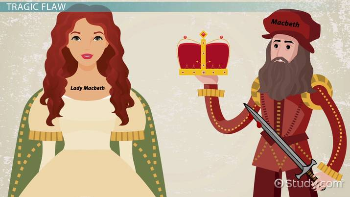 An analysis of the demands of a tragic hero in macbeth a play by william shakespeare
