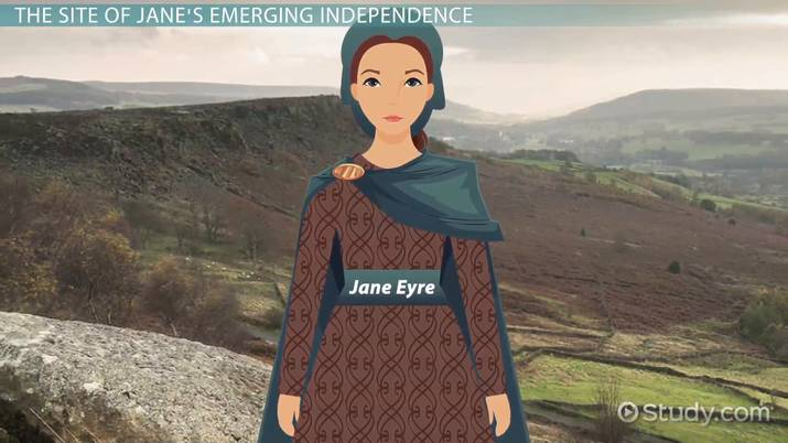 significance of gateshead in jane eyre