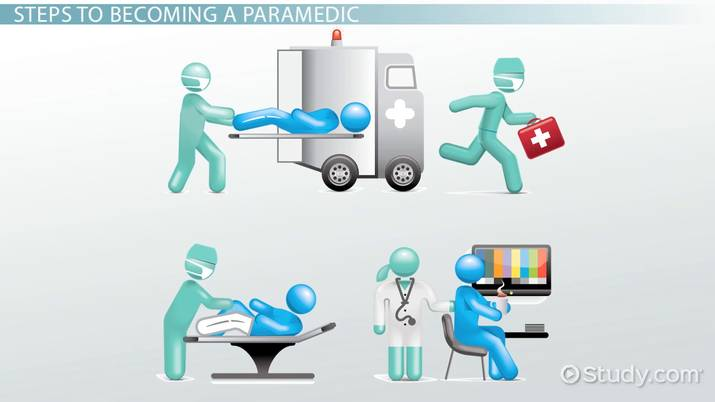 Requirements To Be A Paramedic Career Roadmap