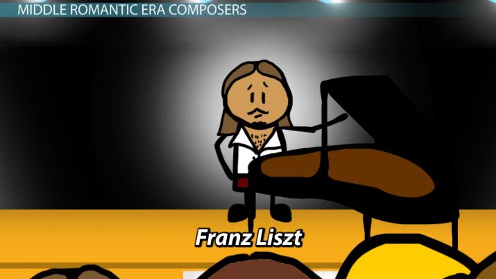 Romantic Era Composers: Beethoven, Schubert, Chopin