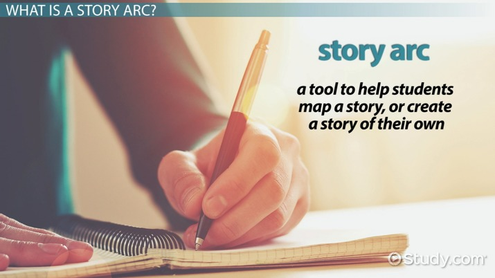 What is a story arc? Definition & examples video & lesson.