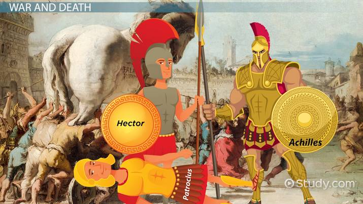 The Death of Hector in The Iliad - Video & Lesson Transcript
