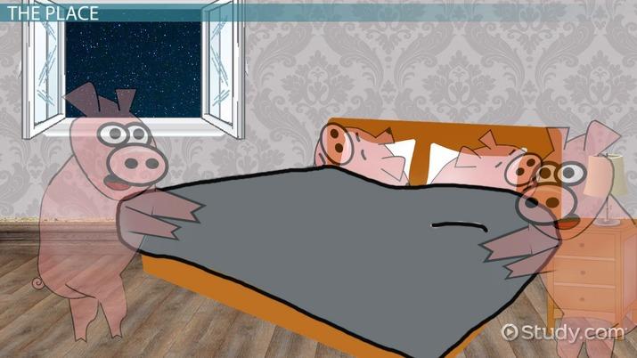 Animal Farm Setting Video Lesson Transcript Study Com