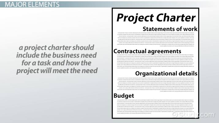how to write a project charter example