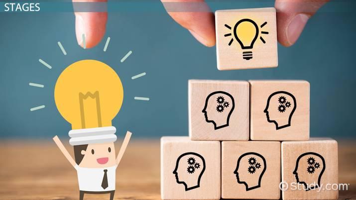 Creative Process: Definition & Stages - Video & Lesson Transcript