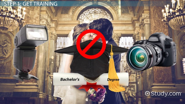 Wedding Photography Career: Become A Wedding Photographer: Education And Career Info