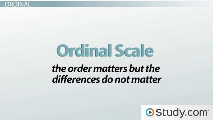 Scales of Measurement: Nominal, Ordinal, Interval & Ratio - Video