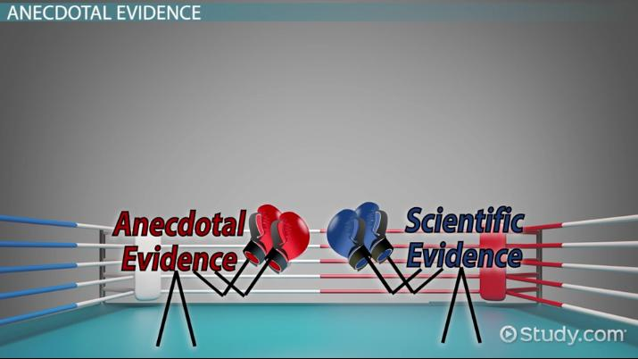 Anecdotal Evidence: Definition & Examples