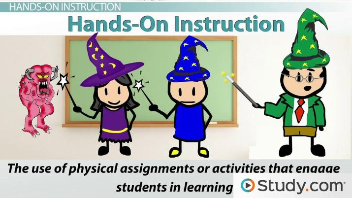Instructional Strategies: Hands-On, Interactive, Expository