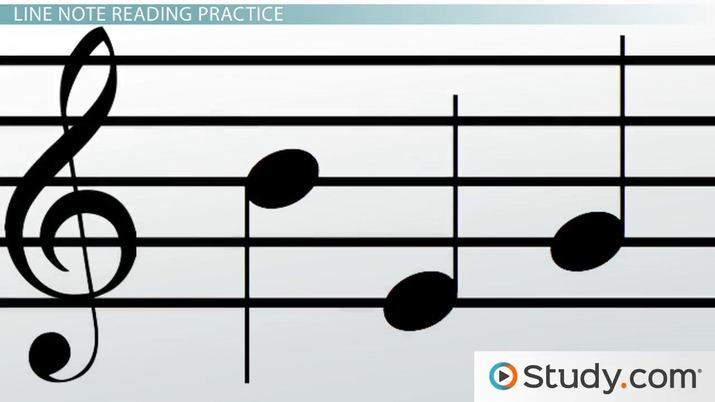 How To Read Notes On The Treble Clef Staff Video Lesson