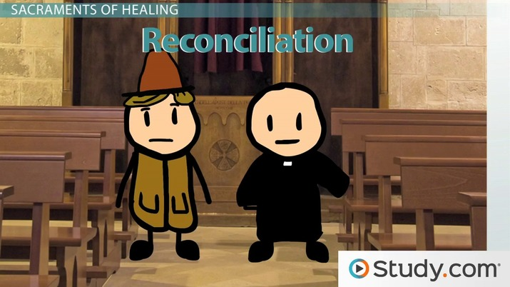 The Catholic Church Before the Reformation: Beliefs and