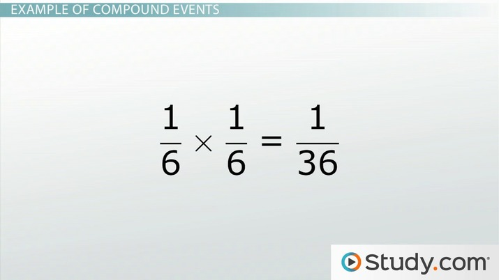 Probability of Simple, Compound and Complementary Events - Video