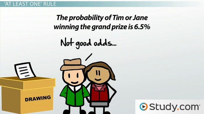 Probability of Independent Events: The 'At Least One' Rule - Video