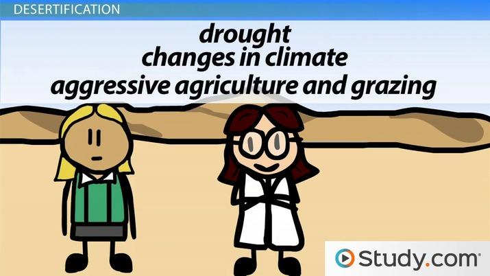 Deforestation, Desertification & Declining Biological