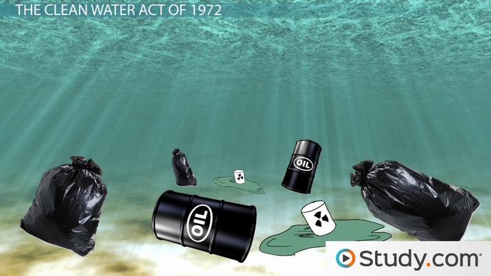 Define Potable Water Water Ionizer