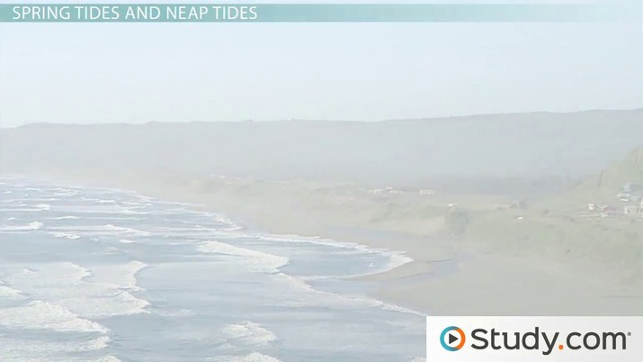 What Are Tides? - Causes & Effects - Video & Lesson