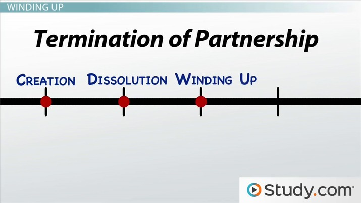 Dissolution And Termination Of A Partnership