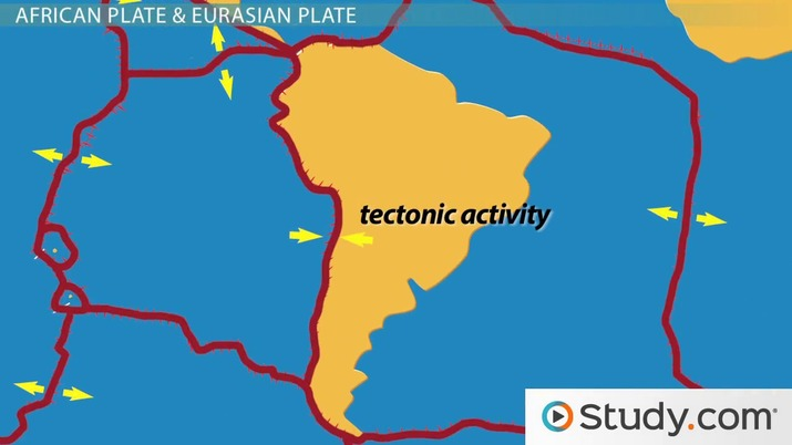 Tectonic plate map with boundaries in dating