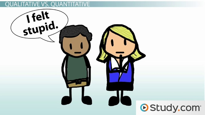 An Overview of Qualitative Research