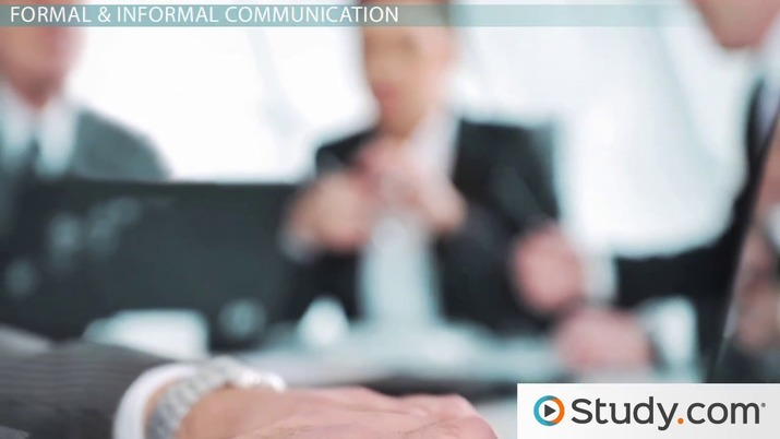 different types of verbal and nonverbal communication