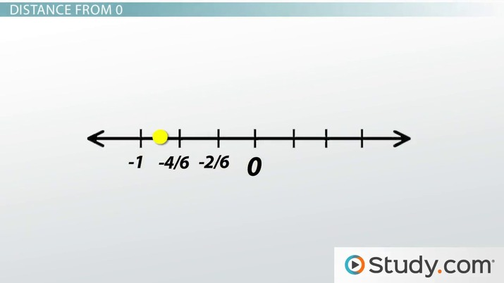 Finding The Absolute Value Of A Rational Number Video