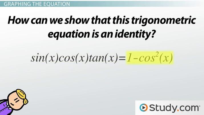 Trigonometric Ideny