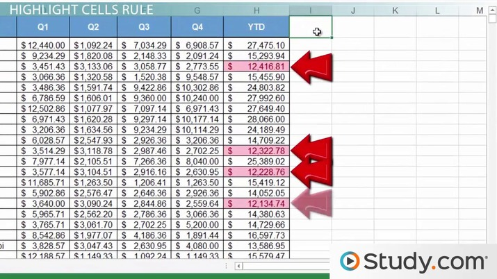 Conditional Formatting in Excel: Applying & Modifying