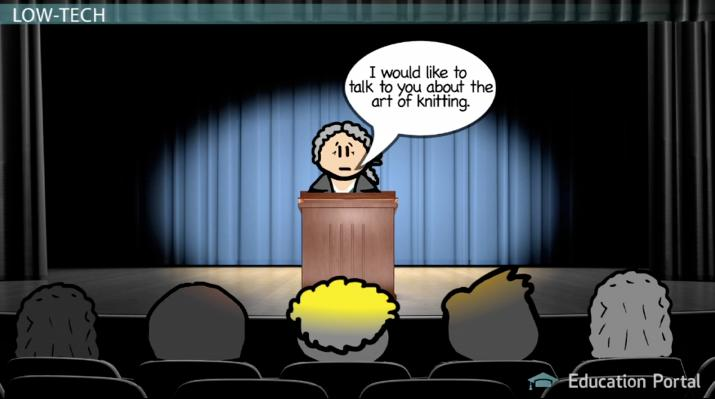 Types of Visual Aids Used in Public Speaking - Video