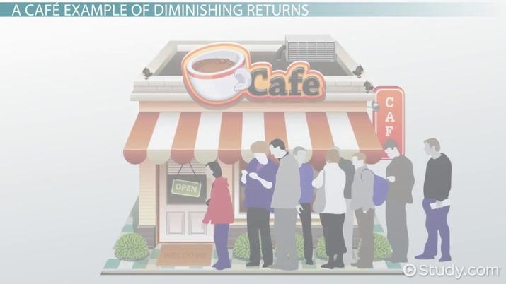 law of diminishing demand