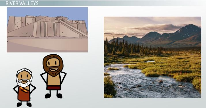 Rivers' Impact on Early Civilizations - Video & Lesson