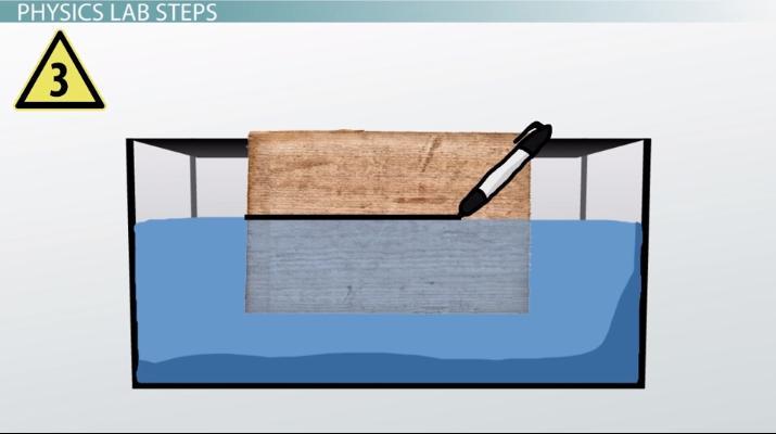 Density Buoyancy Of Objects Physics Lab Video Lesson