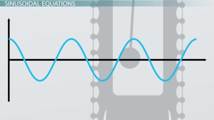 The Sinusoidal Description of Simple Harmonic Motion - Video