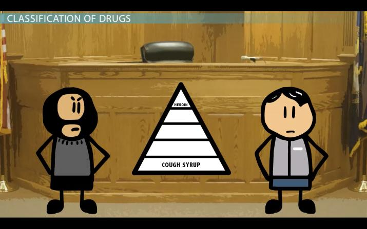 How and Why Are Drugs Classified? - Video & Lesson