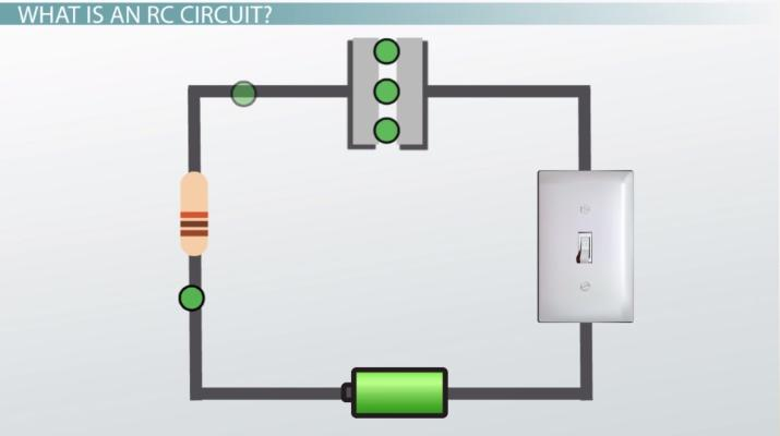 Resistor Capacitor RC Circuits Practice Problems Video