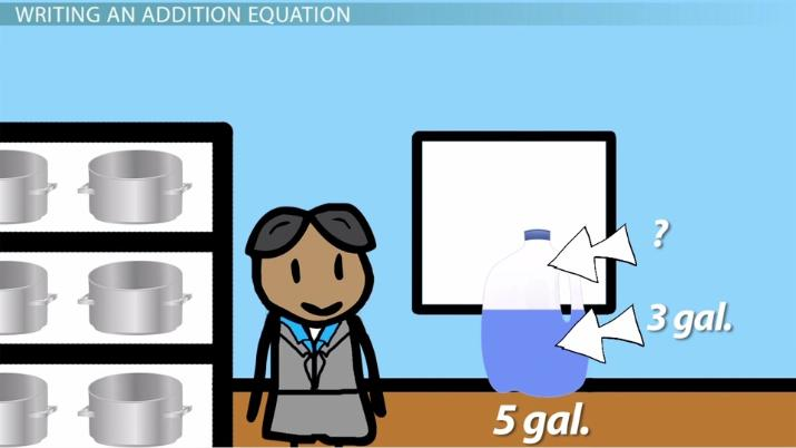 Writing & Solving Addition Equations with One Variable - Video ...