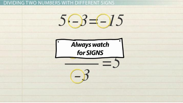 Dividing Integers: Rules & Terminology - Video & Lesson