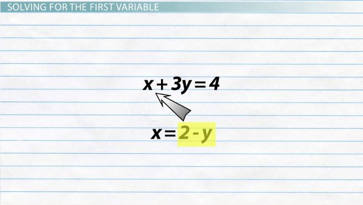 How To Solve A System Of Equations By Substitution Video