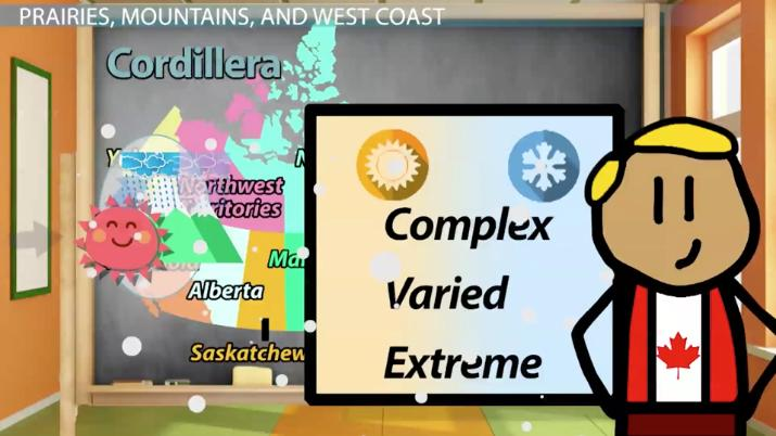 Major Climates in Canada's Different Regions