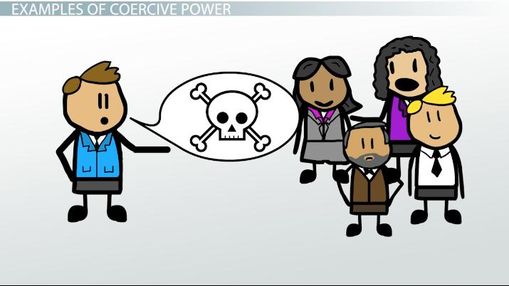 Coercive Power in Leadership: Definition & Examples