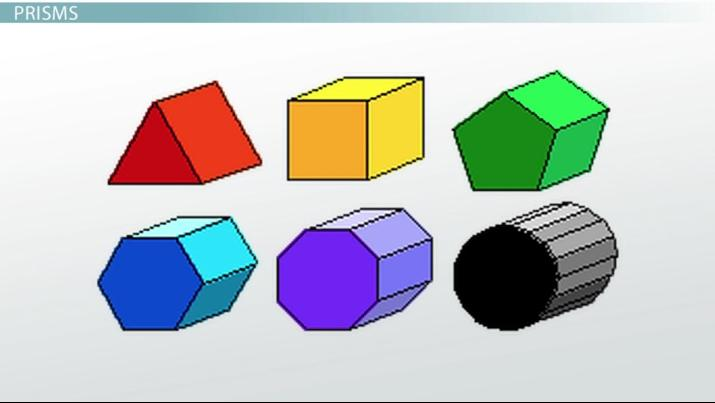 Solid figures ( read ) | geometry | ck-12 foundation.