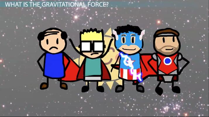 Gravitational Force: Definition, Equation & Examples - Video