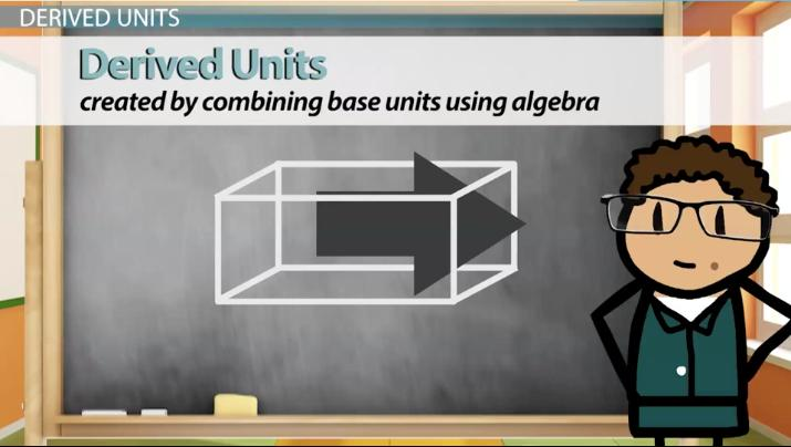 Elements of the SI: Base & Derived Units - Video & Lesson