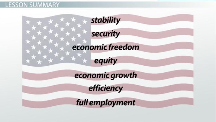 Economic Goals For The US Economy   Video U0026 Lesson Transcript | Study.com
