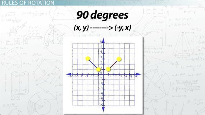 How to rotate a figure 180 degrees | Study com