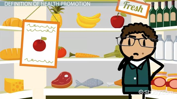 What Is the Health Promotion Model? - Definition & Theory