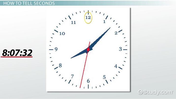 How to Tell Time on an Analog Clock